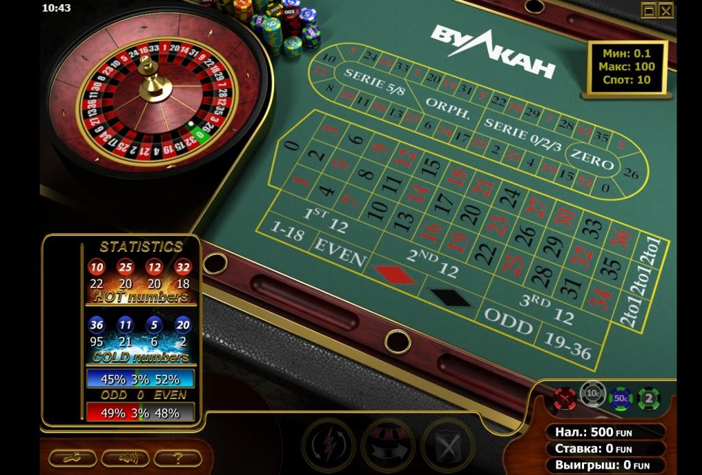 Рулетка в казино ИК Вулкан