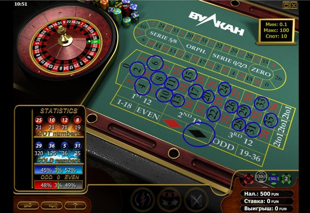 Рулетка в казино ИК Вулкан разметка стола