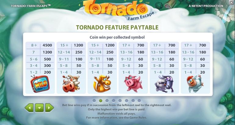 Игровой автомат Tornado специальные символы